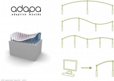 Adapa - Præsentation - IAAC Beyond.indd