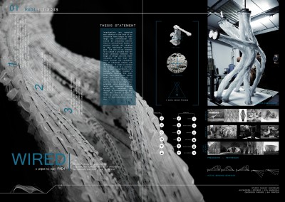 WIRED_01_thesis